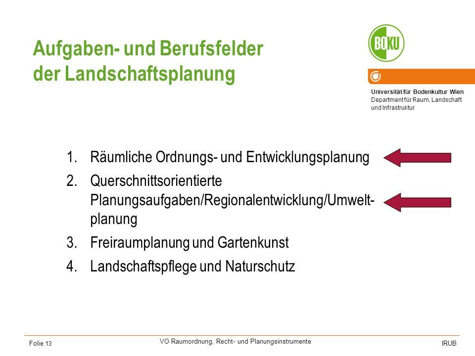 Universität für Bodenkultur Wien Department für Raum, Landschaft und Infrastruktur IRUB VO Raumordnung, Recht- und Planungsinstrumente Folie 13 1.Räum