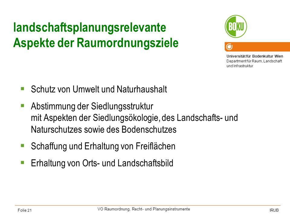 Universität für Bodenkultur Wien Department für Raum, Landschaft und Infrastruktur IRUB VO Raumordnung, Recht- und Planungsinstrumente Folie 21 landsc