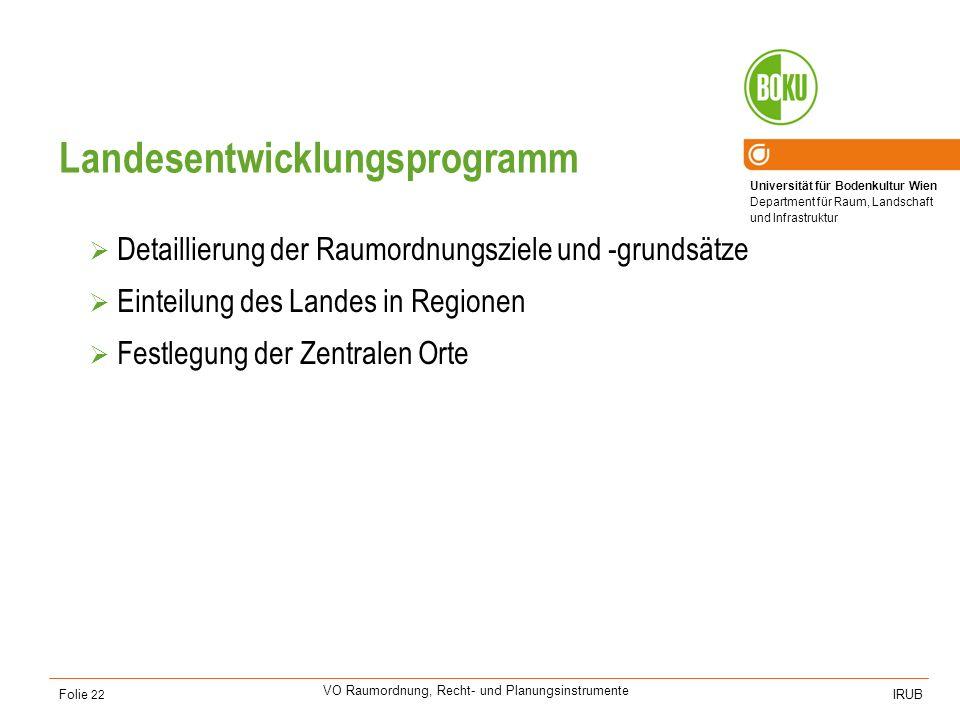 Universität für Bodenkultur Wien Department für Raum, Landschaft und Infrastruktur IRUB VO Raumordnung, Recht- und Planungsinstrumente Folie 22 Landes