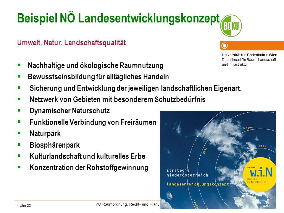 Universität für Bodenkultur Wien Department für Raum, Landschaft und Infrastruktur IRUB VO Raumordnung, Recht- und Planungsinstrumente Folie 23 Beispi