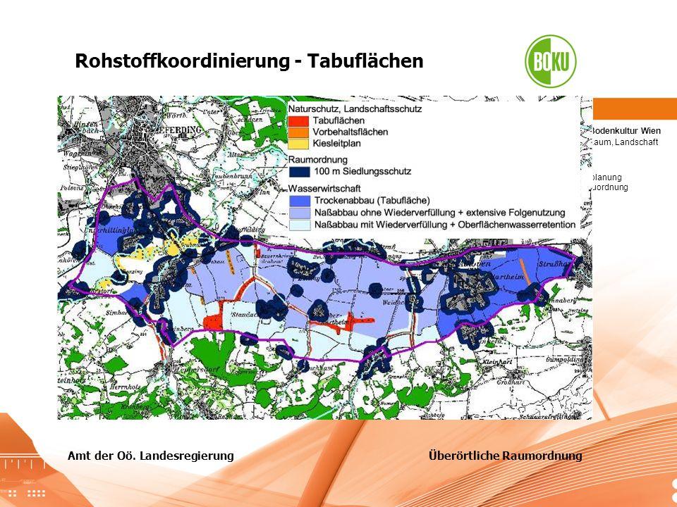 Universität für Bodenkultur Wien Department für Raum, Landschaft und Infrastruktur Institut für Raumplanung und ländliche Neuordnung Amt der Oö. Lande