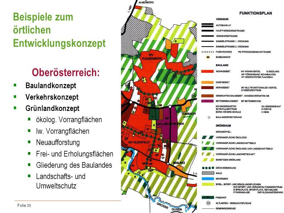 Universität für Bodenkultur Wien Department für Raum, Landschaft und Infrastruktur IRUB VO Raumordnung, Recht- und Planungsinstrumente Folie 35 Beispi