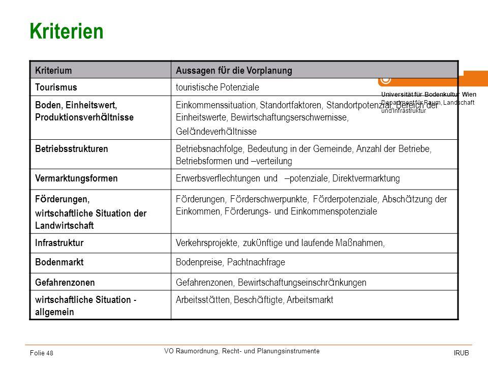Universität für Bodenkultur Wien Department für Raum, Landschaft und Infrastruktur IRUB VO Raumordnung, Recht- und Planungsinstrumente Folie 48 Kriter