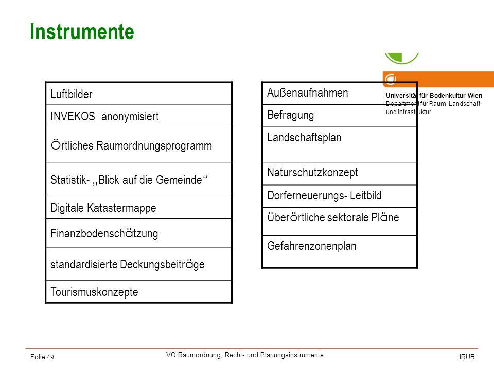 Universität für Bodenkultur Wien Department für Raum, Landschaft und Infrastruktur IRUB VO Raumordnung, Recht- und Planungsinstrumente Folie 49 Instru