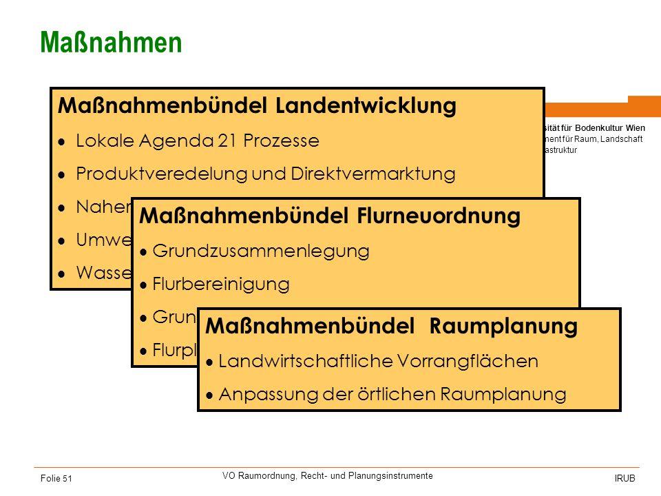 Universität für Bodenkultur Wien Department für Raum, Landschaft und Infrastruktur IRUB VO Raumordnung, Recht- und Planungsinstrumente Folie 51 Maßnah