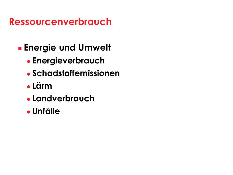 Ressourcenverbrauch Energie und Umwelt Energieverbrauch Schadstoffemissionen Lärm Landverbrauch Unfälle
