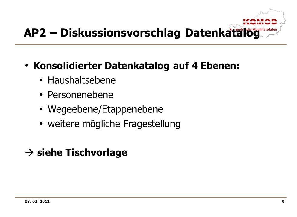 08. 02. 2011 6 AP2 – Diskussionsvorschlag Datenkatalog Konsolidierter Datenkatalog auf 4 Ebenen: Haushaltsebene Personenebene Wegeebene/Etappenebene w