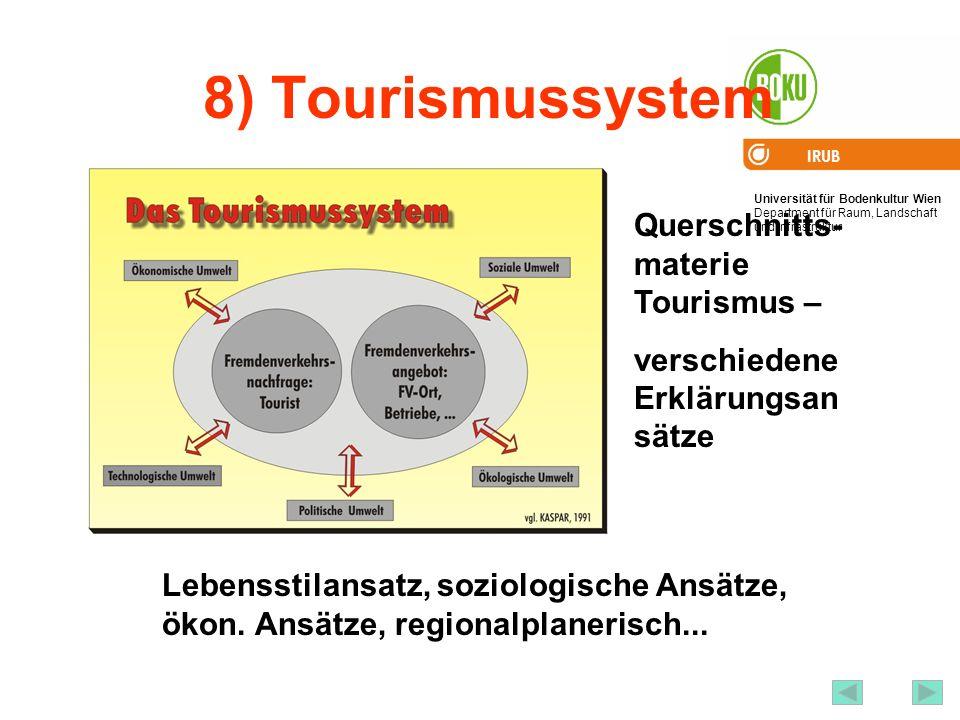 Universität für Bodenkultur Wien Department für Raum, Landschaft und Infrastruktur IRUB 26 8) Tourismussystem Querschnitts- materie Tourismus – verschiedene Erklärungsan sätze Lebensstilansatz, soziologische Ansätze, ökon.