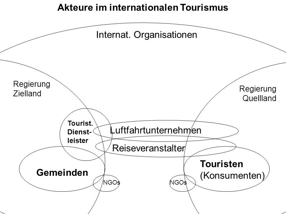 Gemeinden Tourist. Dienst- leister NGOs Touristen (Konsumenten) Reiseveranstalter Luftfahrtunternehmen Internat. Organisationen Regierung Zielland Reg