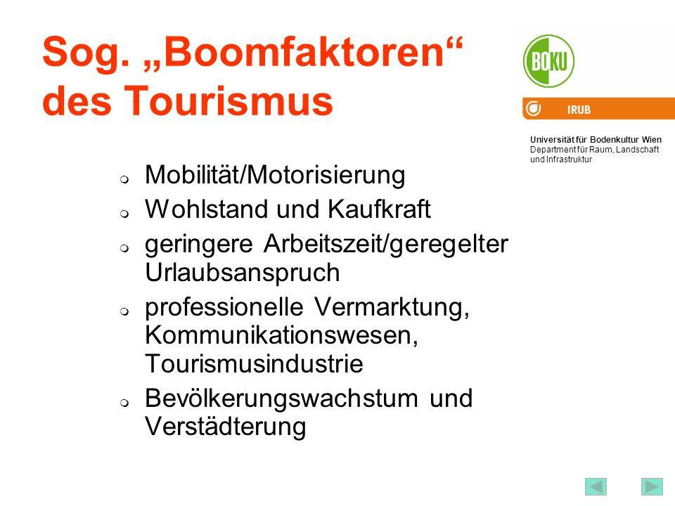 Universität für Bodenkultur Wien Department für Raum, Landschaft und Infrastruktur IRUB 33 Sog. Boomfaktoren des Tourismus Mobilität/Motorisierung Woh