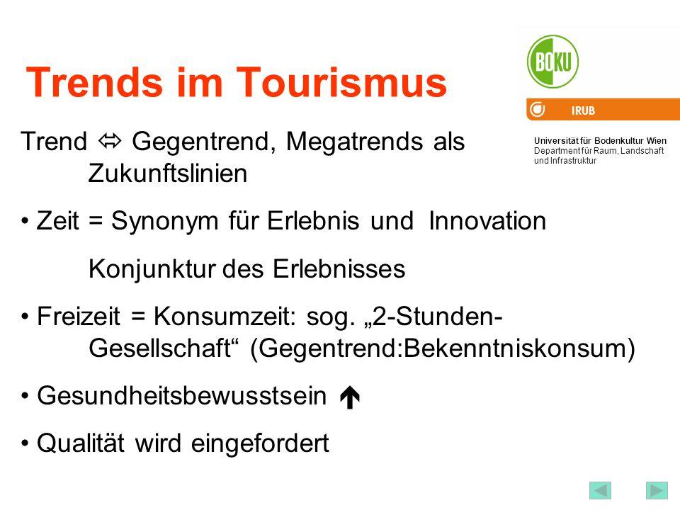 Universität für Bodenkultur Wien Department für Raum, Landschaft und Infrastruktur IRUB 34 Trends im Tourismus Trend Gegentrend, Megatrends als Zukunf