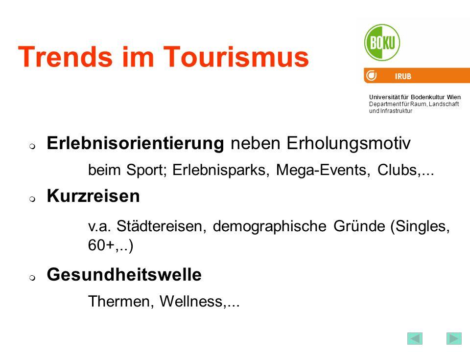 Universität für Bodenkultur Wien Department für Raum, Landschaft und Infrastruktur IRUB 35 Trends im Tourismus Erlebnisorientierung neben Erholungsmotiv Kurzreisen Gesundheitswelle beim Sport; Erlebnisparks, Mega-Events, Clubs,...