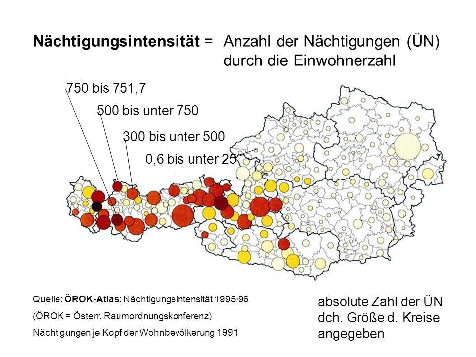 Nächtigungsintensität = Anzahl der Nächtigungen (ÜN) durch die Einwohnerzahl Quelle: ÖROK-Atlas: Nächtigungsintensität 1995/96 (ÖROK = Österr. Raumord