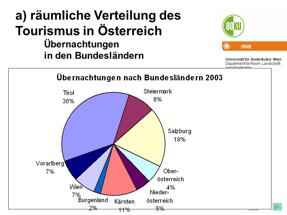 Universität für Bodenkultur Wien Department für Raum, Landschaft und Infrastruktur IRUB 38 a) räumliche Verteilung des Tourismus in Österreich Übernac