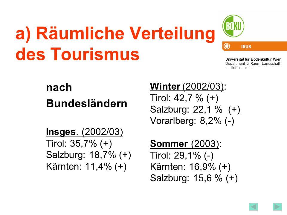 Universität für Bodenkultur Wien Department für Raum, Landschaft und Infrastruktur IRUB 39 a) Räumliche Verteilung des Tourismus nach Bundesländern In