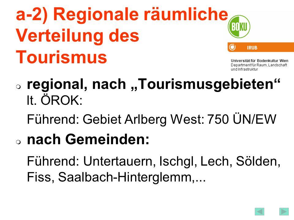 Universität für Bodenkultur Wien Department für Raum, Landschaft und Infrastruktur IRUB 41 a-2) Regionale räumliche Verteilung des Tourismus regional, nach Tourismusgebieten lt.