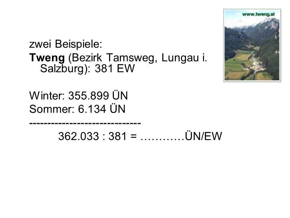 zwei Beispiele: Tweng (Bezirk Tamsweg, Lungau i. Salzburg): 381 EW Winter: 355.899 ÜN Sommer: 6.134 ÜN ------------------------------ 362.033 : 381 =