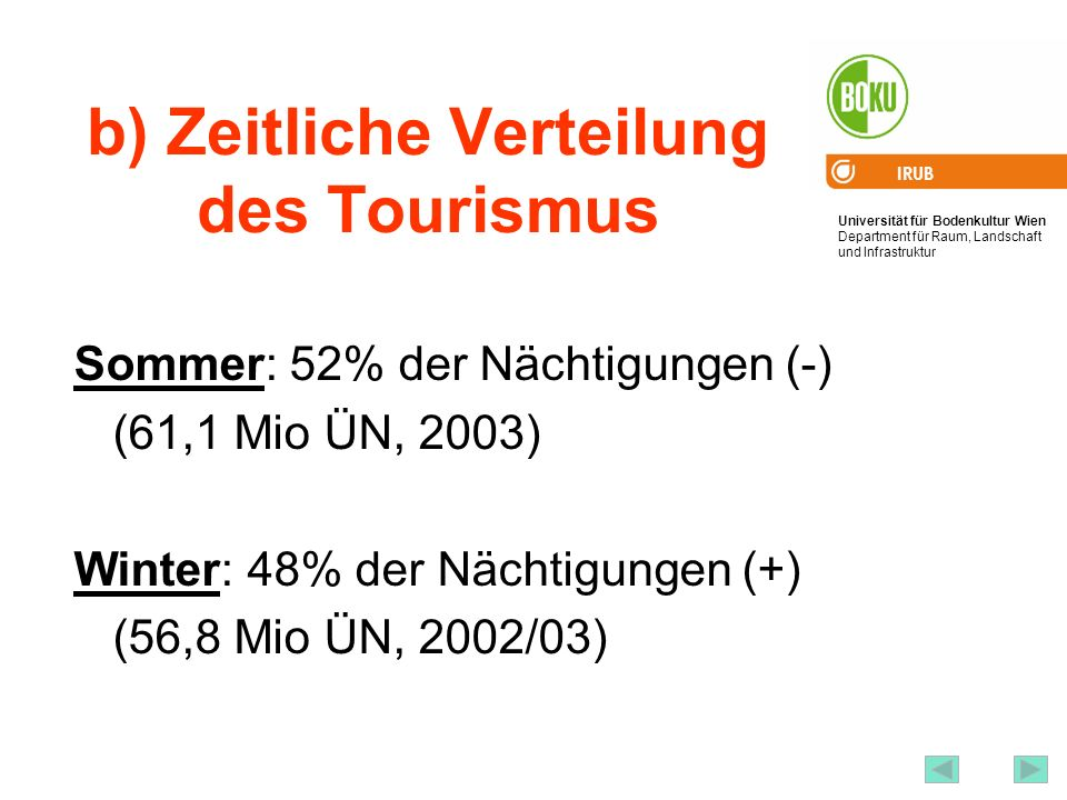 Universität für Bodenkultur Wien Department für Raum, Landschaft und Infrastruktur IRUB 47 b) Zeitliche Verteilung des Tourismus Sommer: 52% der Nächt