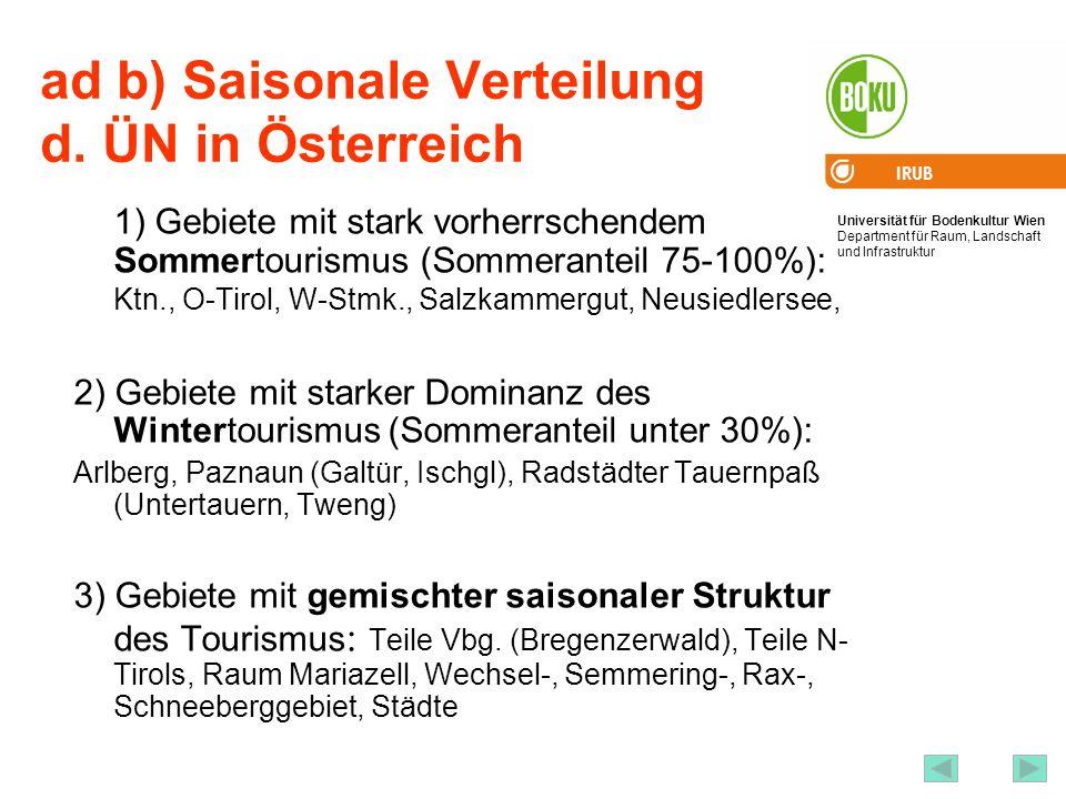 Universität für Bodenkultur Wien Department für Raum, Landschaft und Infrastruktur IRUB 48 ad b) Saisonale Verteilung d. ÜN in Österreich 1) Gebiete m