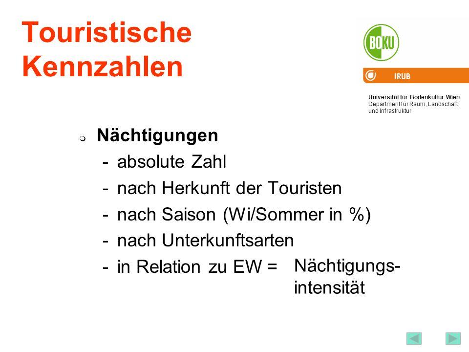 Universität für Bodenkultur Wien Department für Raum, Landschaft und Infrastruktur IRUB 50 Touristische Kennzahlen Nächtigungen -absolute Zahl -nach Herkunft der Touristen -nach Saison (Wi/Sommer in %) -nach Unterkunftsarten -in Relation zu EW = Nächtigungs- intensität