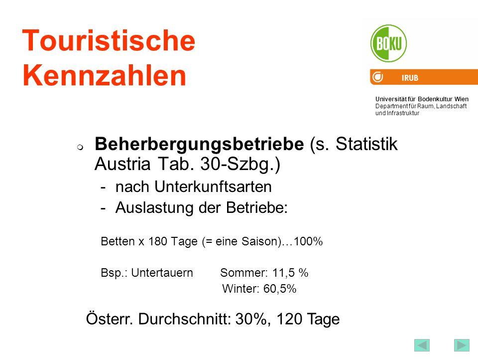 Universität für Bodenkultur Wien Department für Raum, Landschaft und Infrastruktur IRUB 54 Touristische Kennzahlen Beherbergungsbetriebe (s. Statistik