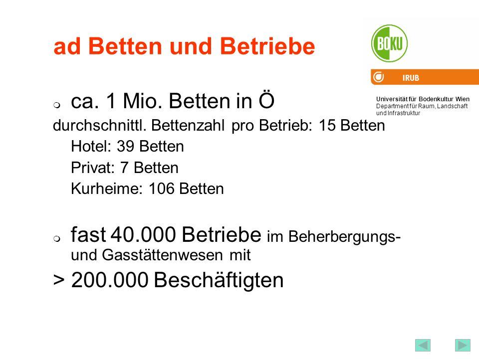 Universität für Bodenkultur Wien Department für Raum, Landschaft und Infrastruktur IRUB 59 ad Betten und Betriebe ca. 1 Mio. Betten in Ö durchschnittl