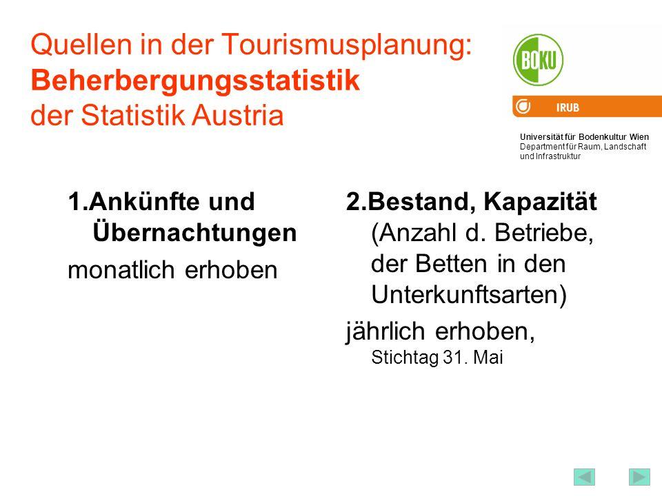 Universität für Bodenkultur Wien Department für Raum, Landschaft und Infrastruktur IRUB 60 Quellen in der Tourismusplanung: Beherbergungsstatistik der Statistik Austria 1.Ankünfte und Übernachtungen monatlich erhoben 2.Bestand, Kapazität (Anzahl d.