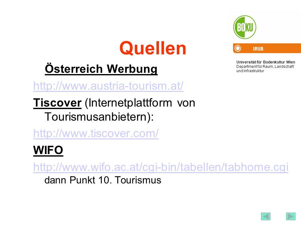 Universität für Bodenkultur Wien Department für Raum, Landschaft und Infrastruktur IRUB 67 Quellen Österreich Werbung http://www.austria-tourism.at/ T