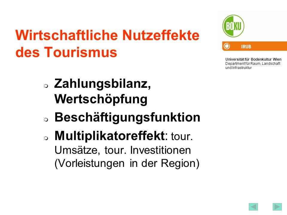 Universität für Bodenkultur Wien Department für Raum, Landschaft und Infrastruktur IRUB 69 Wirtschaftliche Nutzeffekte des Tourismus Zahlungsbilanz, Wertschöpfung Beschäftigungsfunktion Multiplikatoreffekt: tour.