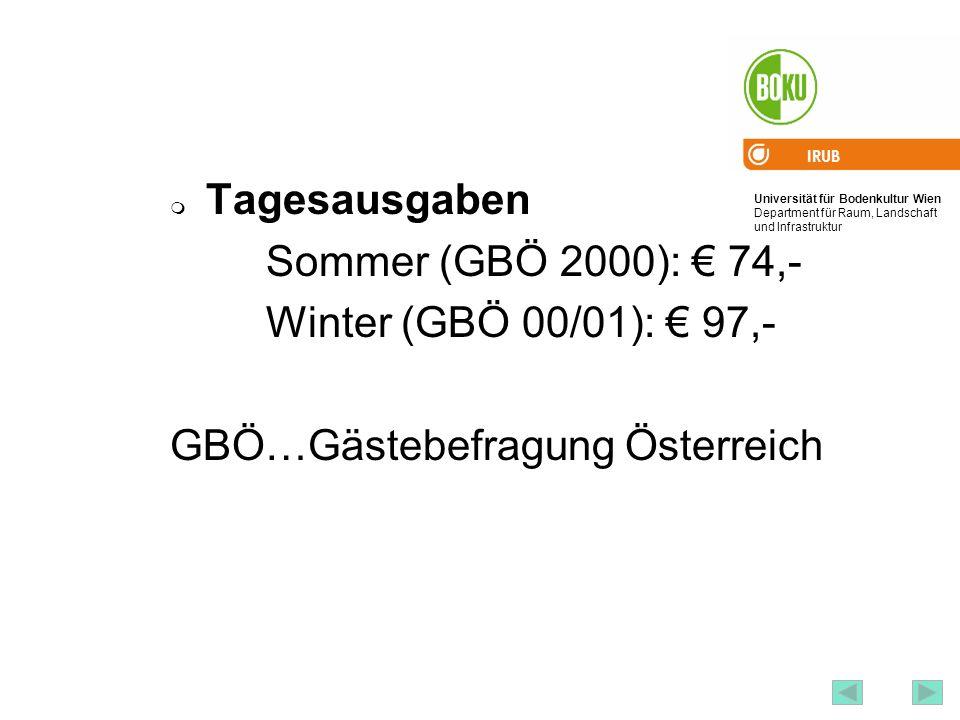 Universität für Bodenkultur Wien Department für Raum, Landschaft und Infrastruktur IRUB 71 Tagesausgaben Sommer (GBÖ 2000): 74,- Winter (GBÖ 00/01): 97,- GBÖ…Gästebefragung Österreich