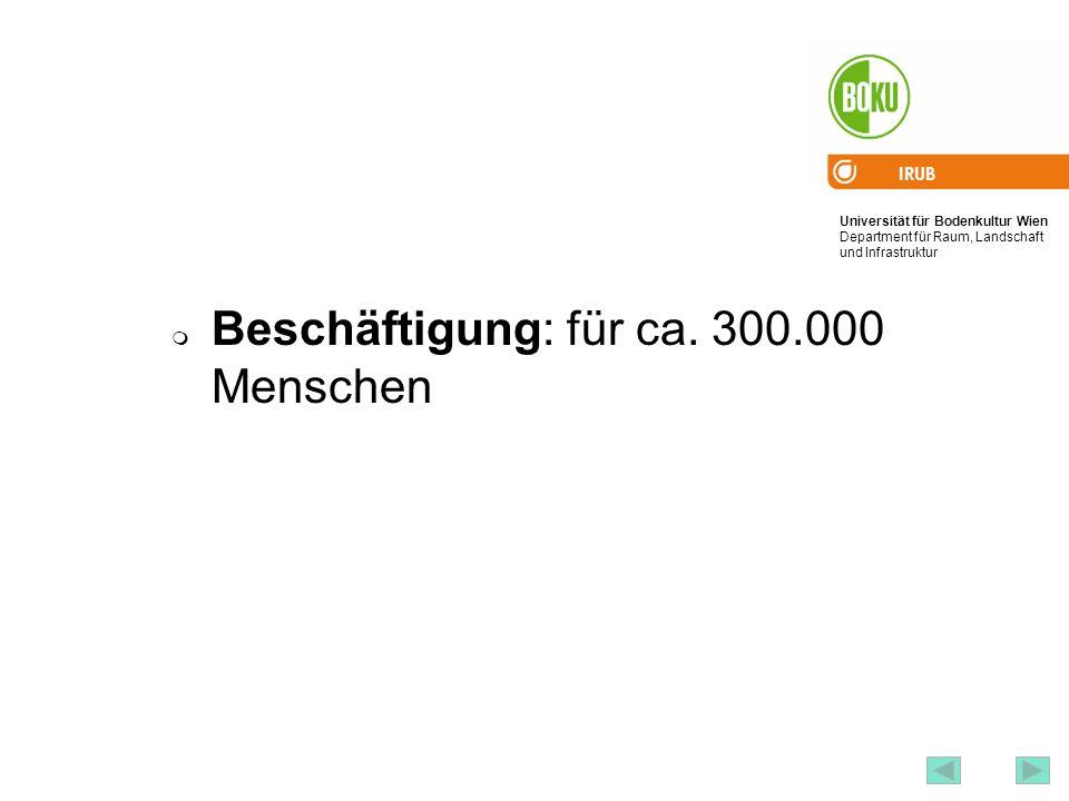 Universität für Bodenkultur Wien Department für Raum, Landschaft und Infrastruktur IRUB 73 Beschäftigung: für ca. 300.000 Menschen