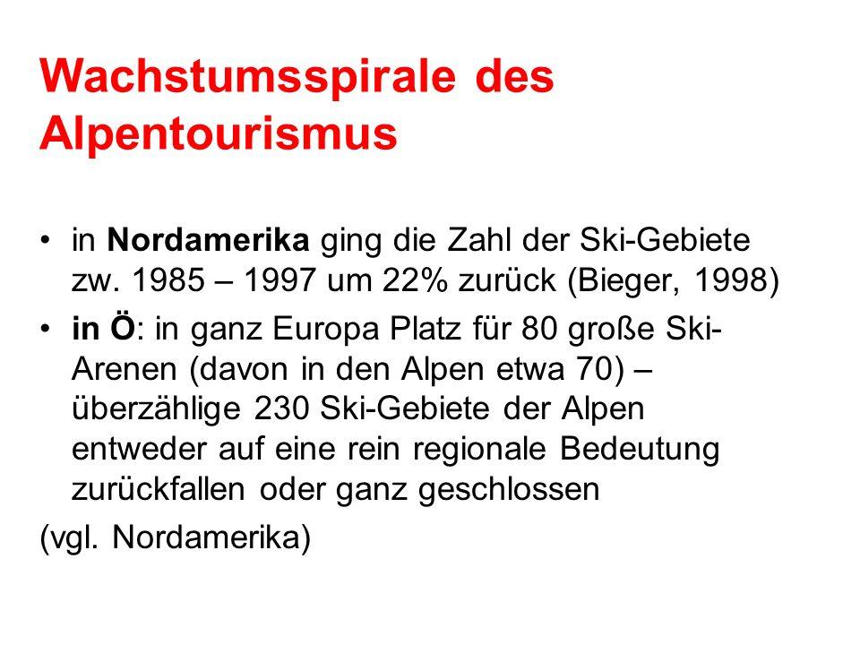 Wachstumsspirale des Alpentourismus in Nordamerika ging die Zahl der Ski-Gebiete zw.
