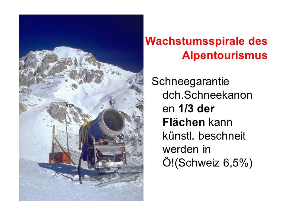 Wachstumsspirale des Alpentourismus Schneegarantie dch.Schneekanon en 1/3 der Flächen kann künstl.