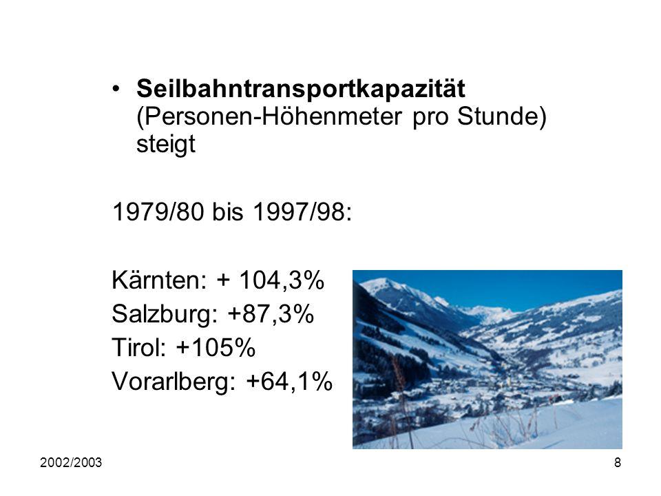 2002/20038 Seilbahntransportkapazität (Personen-Höhenmeter pro Stunde) steigt 1979/80 bis 1997/98: Kärnten: + 104,3% Salzburg: +87,3% Tirol: +105% Vorarlberg: +64,1%