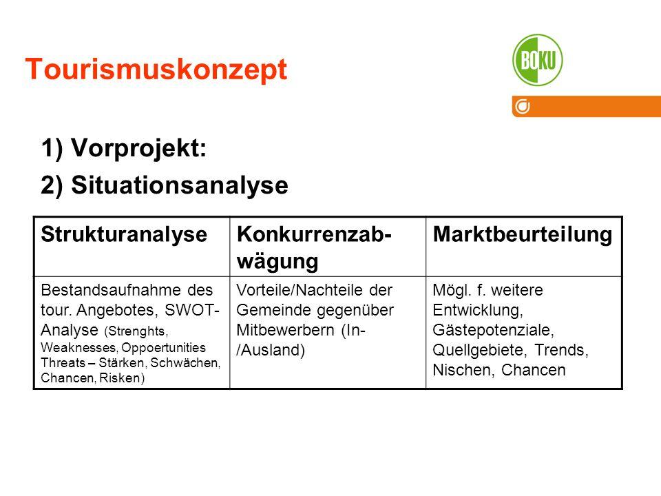 Tourismuskonzept 1) Vorprojekt: 2) Situationsanalyse StrukturanalyseKonkurrenzab- wägung Marktbeurteilung Bestandsaufnahme des tour.