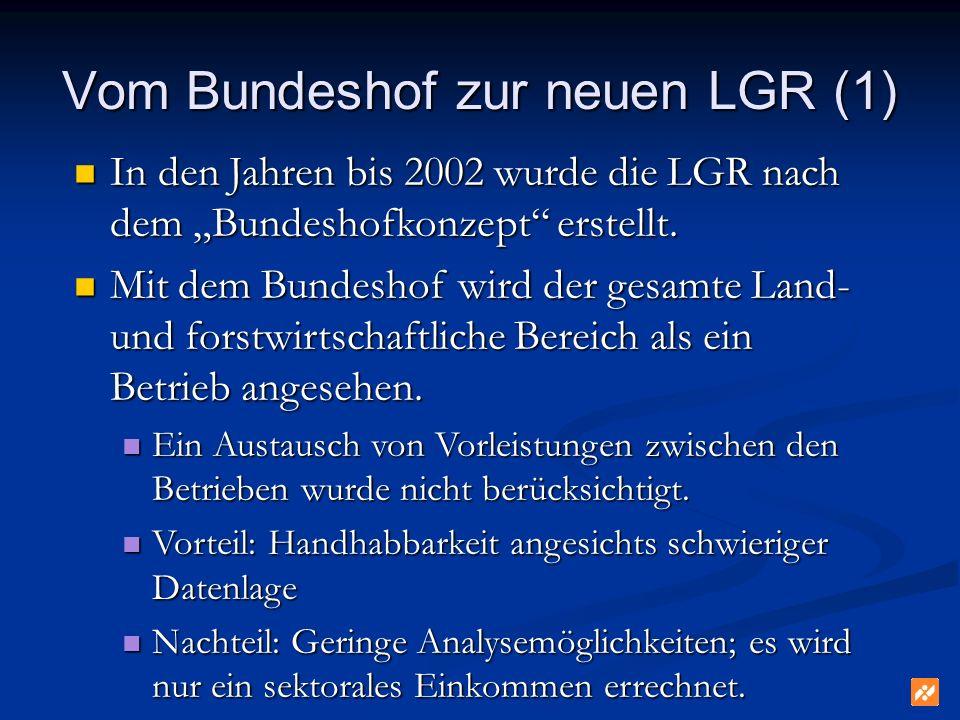 Vom Bundeshof zur neuen LGR (1) In den Jahren bis 2002 wurde die LGR nach dem Bundeshofkonzept erstellt.