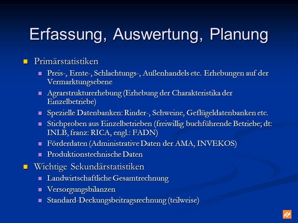 Getreideproduktion Österreichs Mio. Getreideproduktion Österreichs Mio.