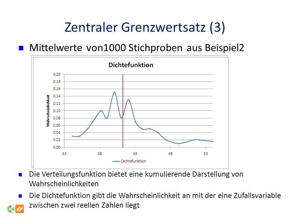 Zentraler Grenzwertsatz (3) Mittelwerte von1000 Stichproben aus Beispiel2 Die Verteilungsfunktion bietet eine kumulierende Darstellung von Wahrscheinlichkeiten Die Dichtefunktion gibt die Wahrscheinlichkeit an mit der eine Zufallsvariable zwischen zwei reellen Zahlen liegt