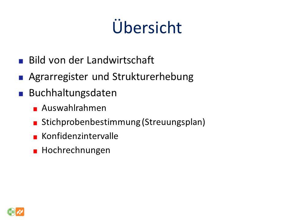 Übersicht Bild von der Landwirtschaft Agrarregister und Strukturerhebung Buchhaltungsdaten Auswahlrahmen Stichprobenbestimmung (Streuungsplan) Konfide