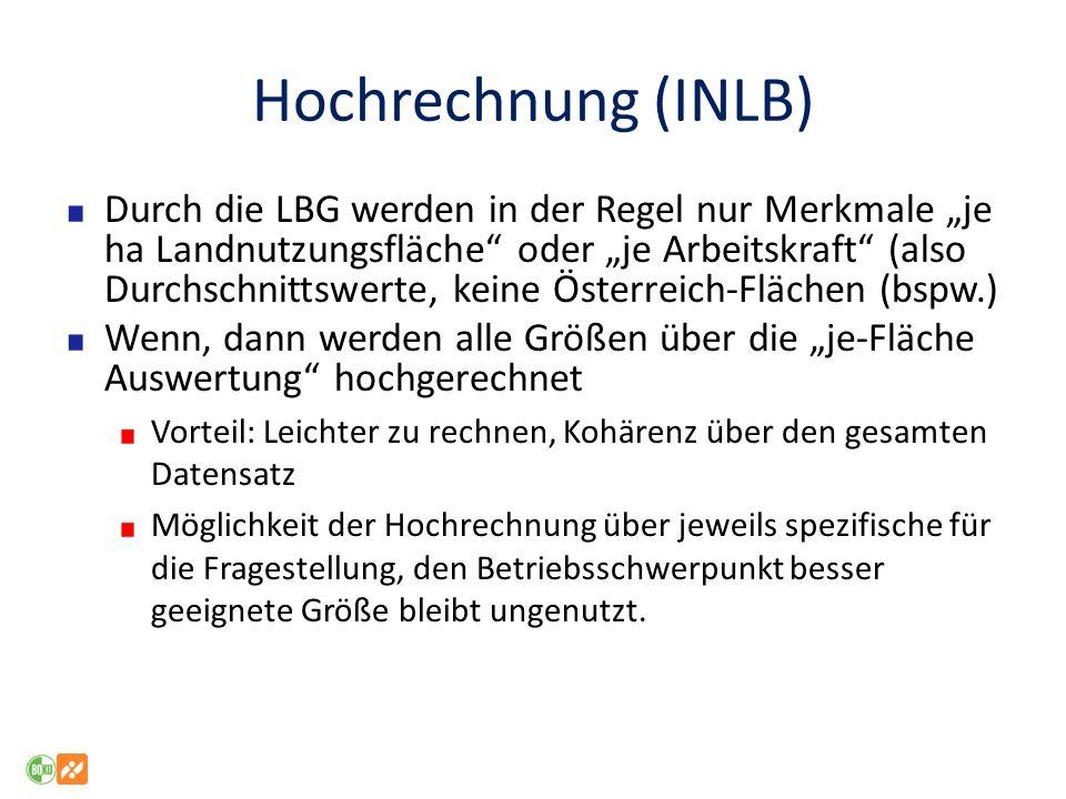 Hochrechnung (INLB) Durch die LBG werden in der Regel nur Merkmale je ha Landnutzungsfläche oder je Arbeitskraft (also Durchschnittswerte, keine Öster