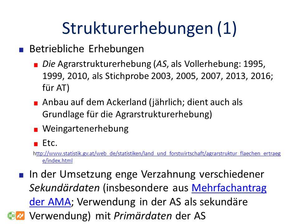 Strukturerhebungen (1) Betriebliche Erhebungen Die Agrarstrukturerhebung (AS, als Vollerhebung: 1995, 1999, 2010, als Stichprobe 2003, 2005, 2007, 201