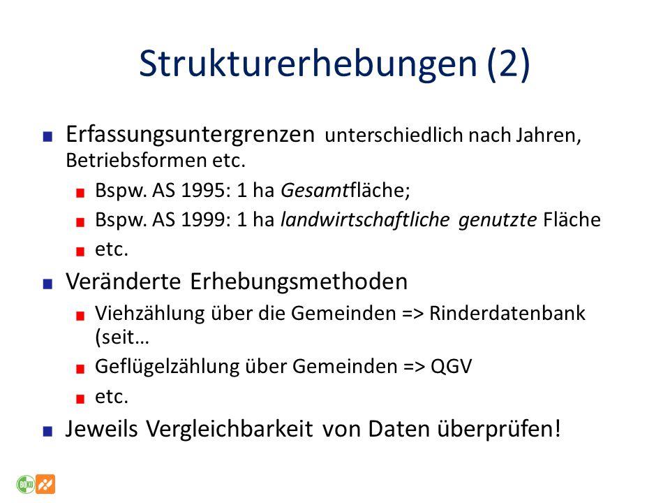 Strukturerhebungen (2) Erfassungsuntergrenzen unterschiedlich nach Jahren, Betriebsformen etc. Bspw. AS 1995: 1 ha Gesamtfläche; Bspw. AS 1999: 1 ha l