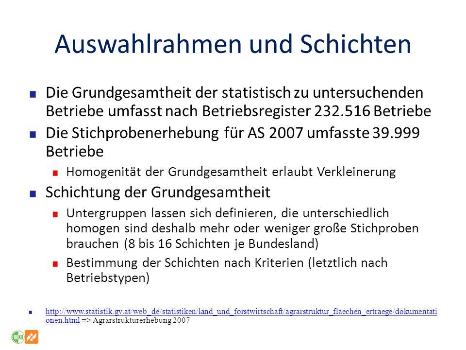 Auswahlrahmen und Schichten Die Grundgesamtheit der statistisch zu untersuchenden Betriebe umfasst nach Betriebsregister 232.516 Betriebe Die Stichpro