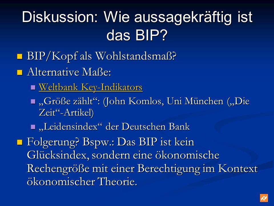 Diskussion: Wie aussagekräftig ist das BIP. BIP/Kopf als Wohlstandsmaß.