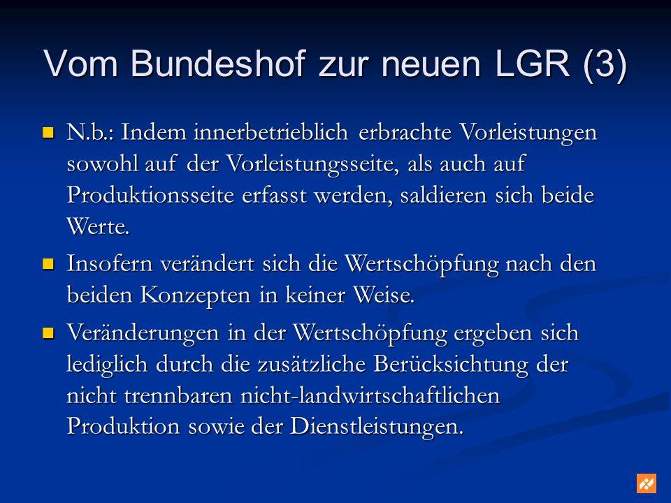 Vom Bundeshof zur neuen LGR (3) N.b.: Indem innerbetrieblich erbrachte Vorleistungen sowohl auf der Vorleistungsseite, als auch auf Produktionsseite erfasst werden, saldieren sich beide Werte.