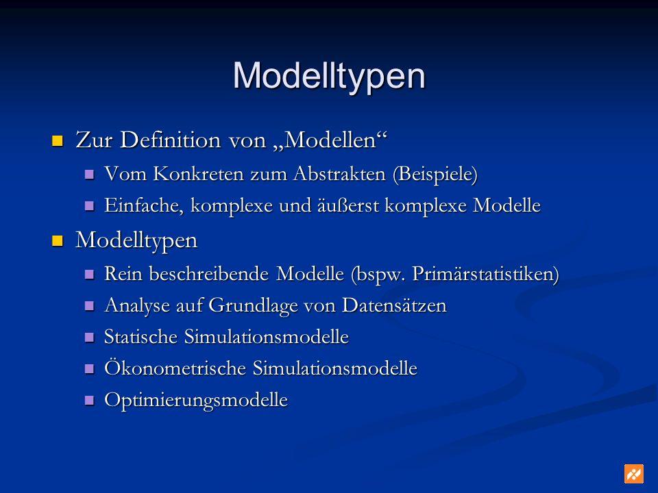 Modelltypen Zur Definition von Modellen Zur Definition von Modellen Vom Konkreten zum Abstrakten (Beispiele) Vom Konkreten zum Abstrakten (Beispiele) Einfache, komplexe und äußerst komplexe Modelle Einfache, komplexe und äußerst komplexe Modelle Modelltypen Modelltypen Rein beschreibende Modelle (bspw.
