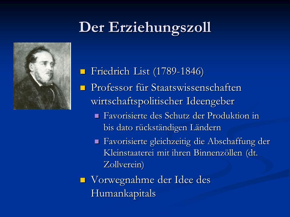 Der Erziehungszoll Friedrich List (1789-1846) Professor für Staatswissenschaften wirtschaftspolitischer Ideengeber Favorisierte des Schutz der Produkt