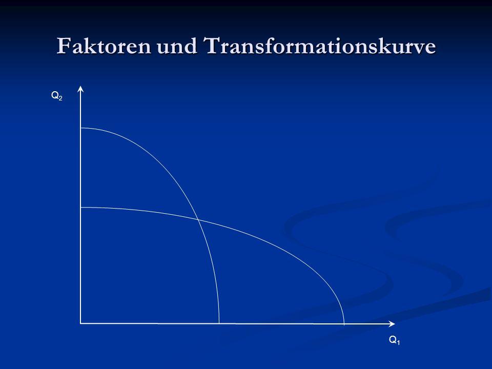 Faktoren und Transformationskurve Q1Q1 Q2Q2