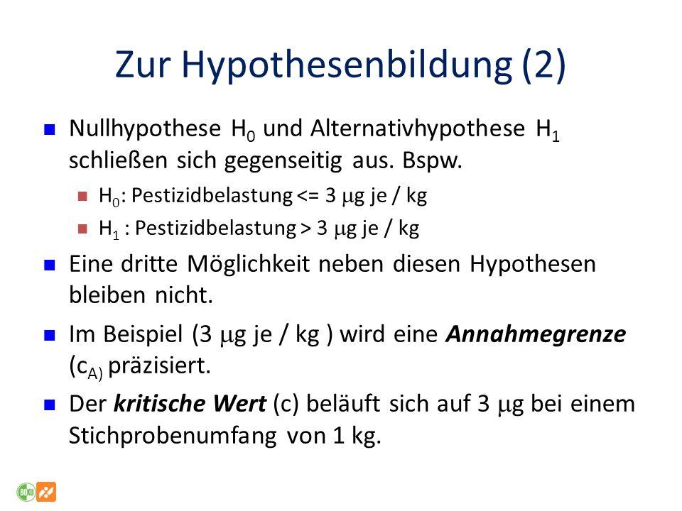 Zur Hypothesenbildung (2) Nullhypothese H 0 und Alternativhypothese H 1 schließen sich gegenseitig aus. Bspw. H 0 : Pestizidbelastung <= 3 g je / kg H