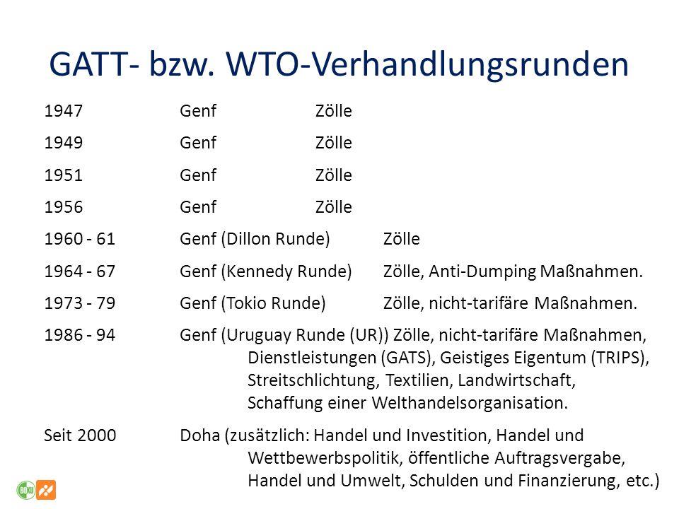 GATT- bzw. WTO-Verhandlungsrunden 1947GenfZölle 1949GenfZölle 1951GenfZölle 1956GenfZölle 1960 - 61Genf (Dillon Runde)Zölle 1964 - 67Genf (Kennedy Run